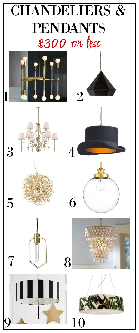 inexpensive lighting fixtures. Affordable Chandeliers | Pendants Lighting Fixtures Light Lights Inexpensive O